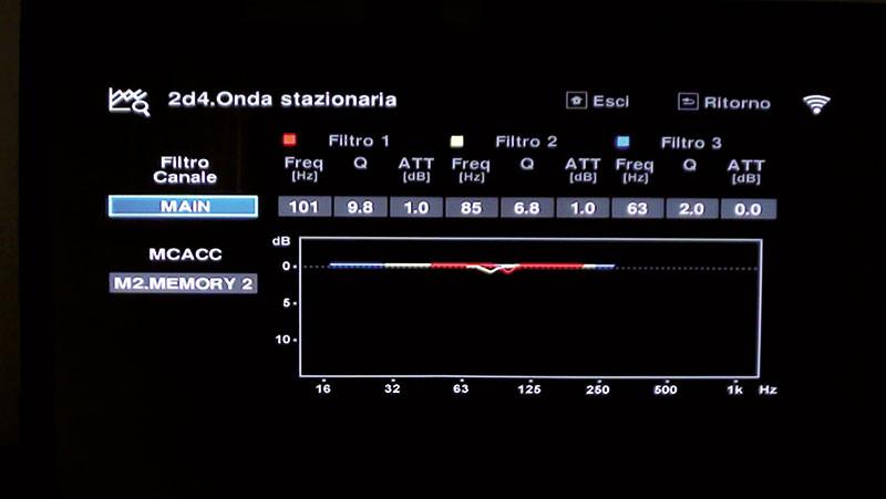 Nell'ambiente utilizzato per l'ascolto il sistema di autocalibrazione ha effettuato solo piccoli interventi per minimizzare gli effetti delle onde stazionarie. Come si vede dalla foto sono stati utilizzati solo due dei tre filtri a tale scopo disponibili, uno centrato su 85 Hz con Q=6,8 e attenuazione pari a 1 dB, l'altro centrato su 101 Hz con Q=9,8 e attenuazione pari a 1 dB.
