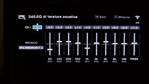 Il ritardo di gruppo misurato prima della calibrazione è risultato piuttosto contenuto, per cui il sistema MCACC Pro ha potuto solo ridurlo leggermente alle basse frequenze (la relativa foto non viene pubblicata per motivi di spazio).
