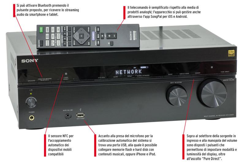 154-157-AR368-Sony-STR-DN860-sintoampli-DV-1