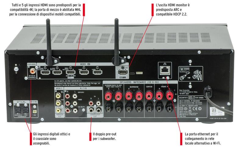 154-157-AR368-Sony-STR-DN860-sintoampli-DV-2