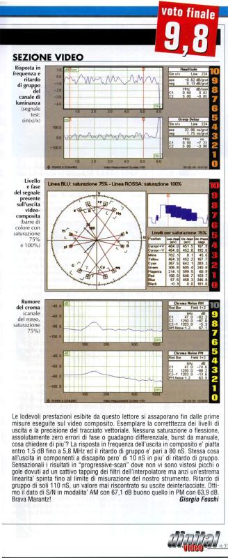 Marantz-DV-12S2072-4