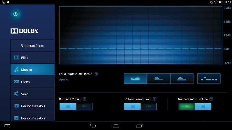 Con l'app Dolby si possono gestire tutte le impostazioni per migliorare l'ascolto della musica e delle colonne sonore dei film.