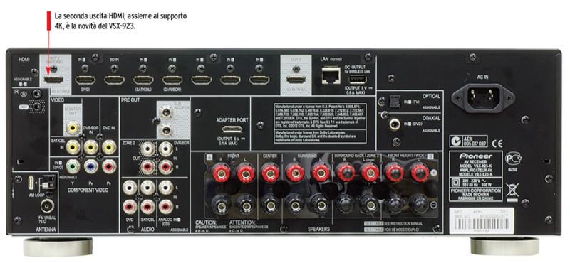 pioneer-connessioni-retro