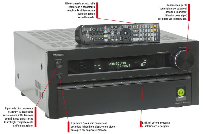 Onkyo TX-NR3030 sintolettore