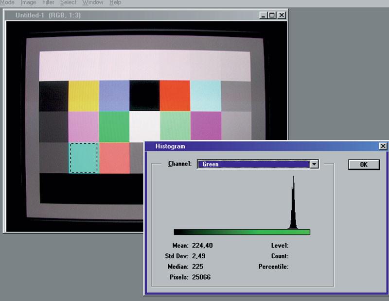 Esempio di analisi cromatica di un settore della foto del pattern di misura.