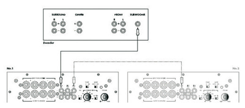 Schema Collegamento Equalizzatore Amplificatore : Il subwoofer nell home theater digital video ht