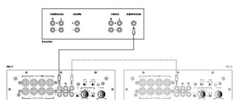 Si può collegare due subwoofer a un amplificatore mono