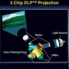 Tecnologia DLP
